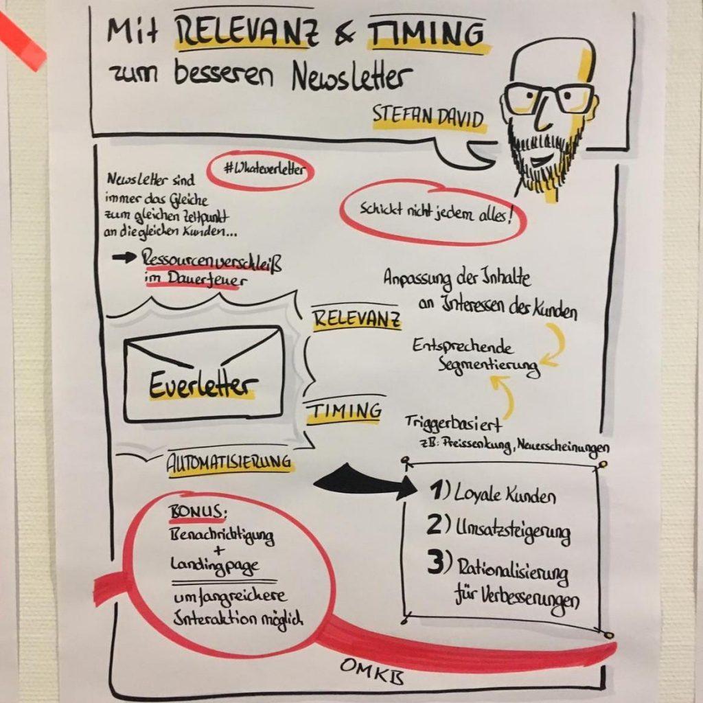 (Online Marketing Konferenz Bielefeld)